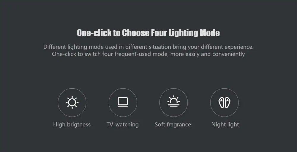 Xiaomi Philips Smart Led Bulb E27 With App Remote Control (4)
