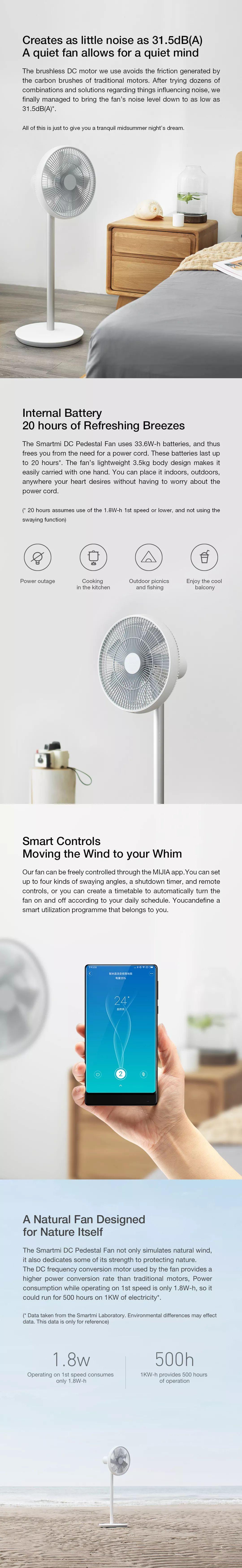 Xiaomi Smartmi Floor Fan 2s With App Control (1)