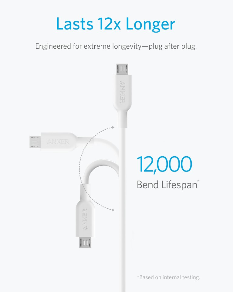 Anker Powerline Ii 3 In 1 Cable (5)
