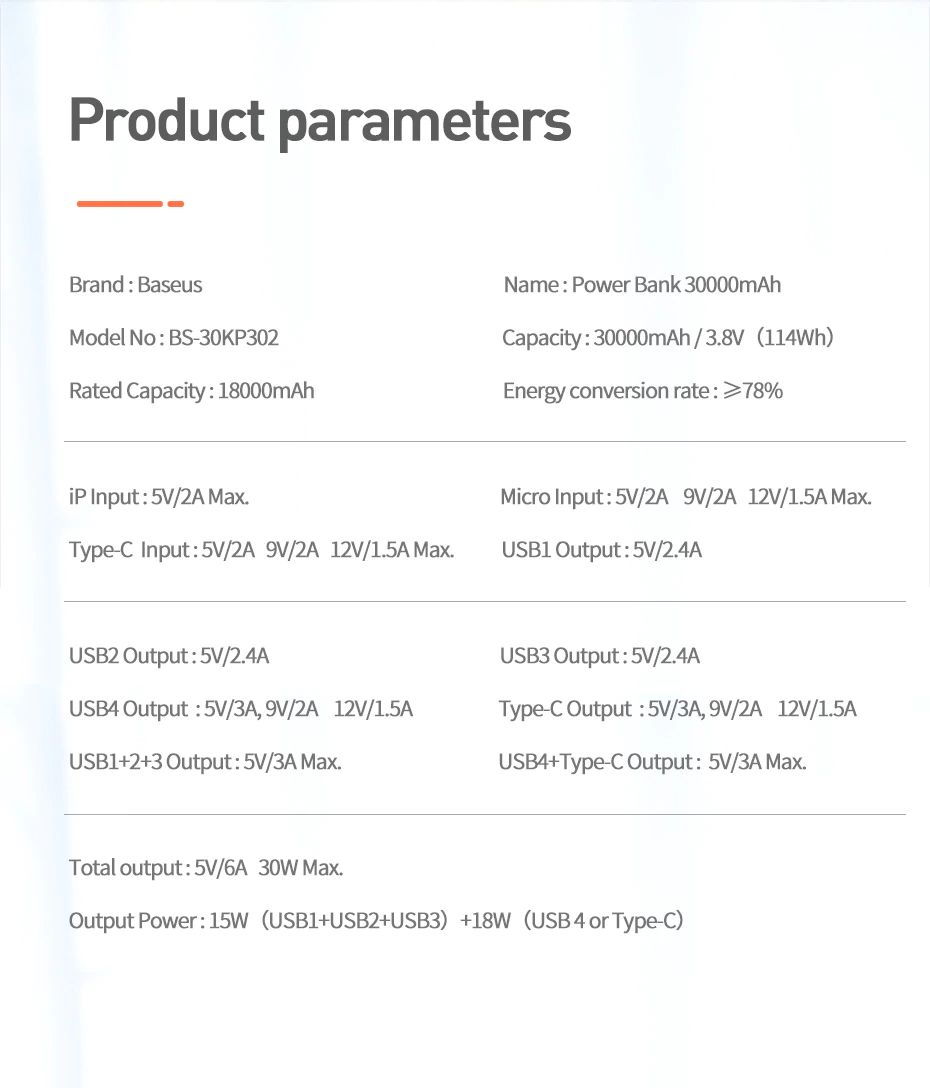 Baseus 30000mah Power Bank Dual Quick Charge 3 (11)