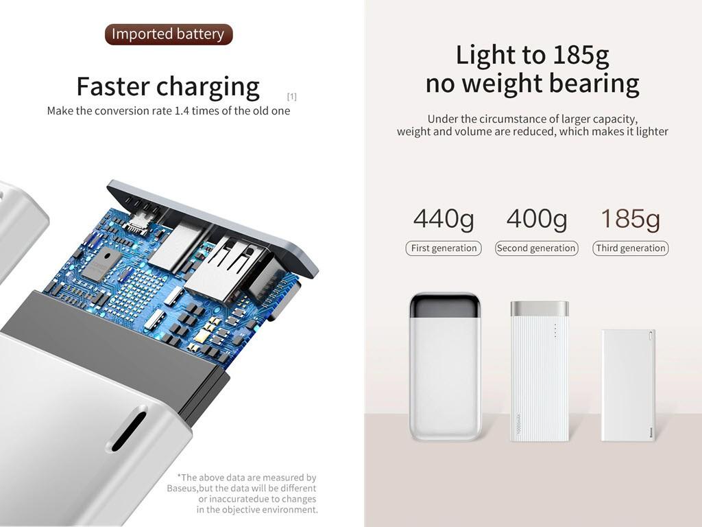 Baseus Choc Ultra Slim 10000mah Power Bank (3)
