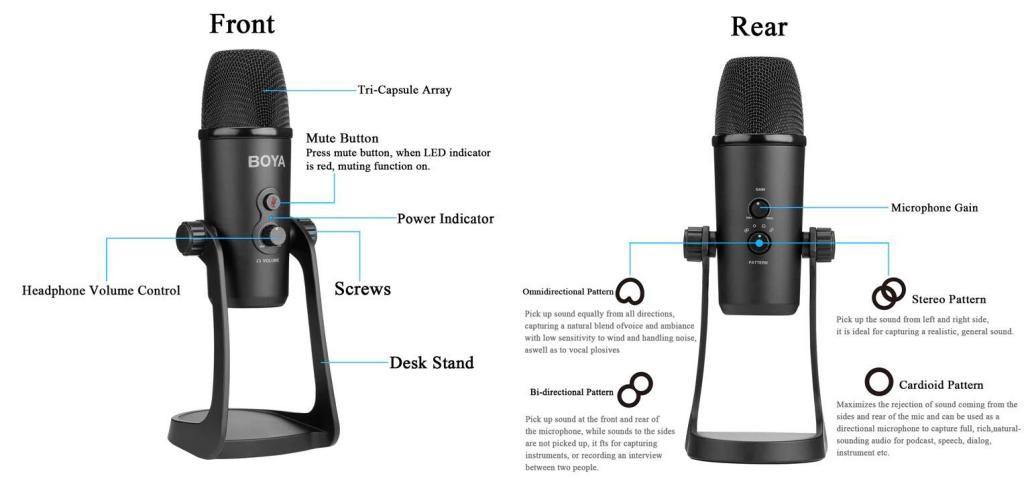 Boya By Pm700 Usb Condenser Microphone (1)