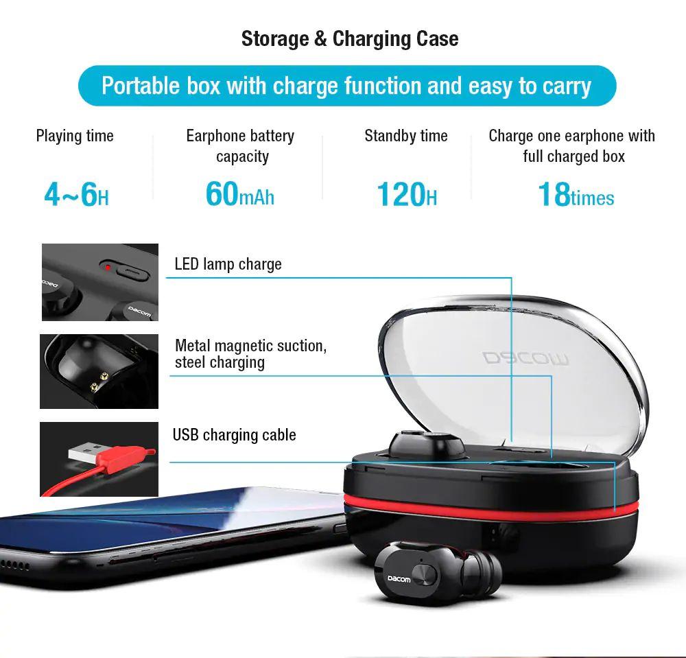 Dacom K6h Pro Tws Earphone Bluetooth Earbuds (5)
