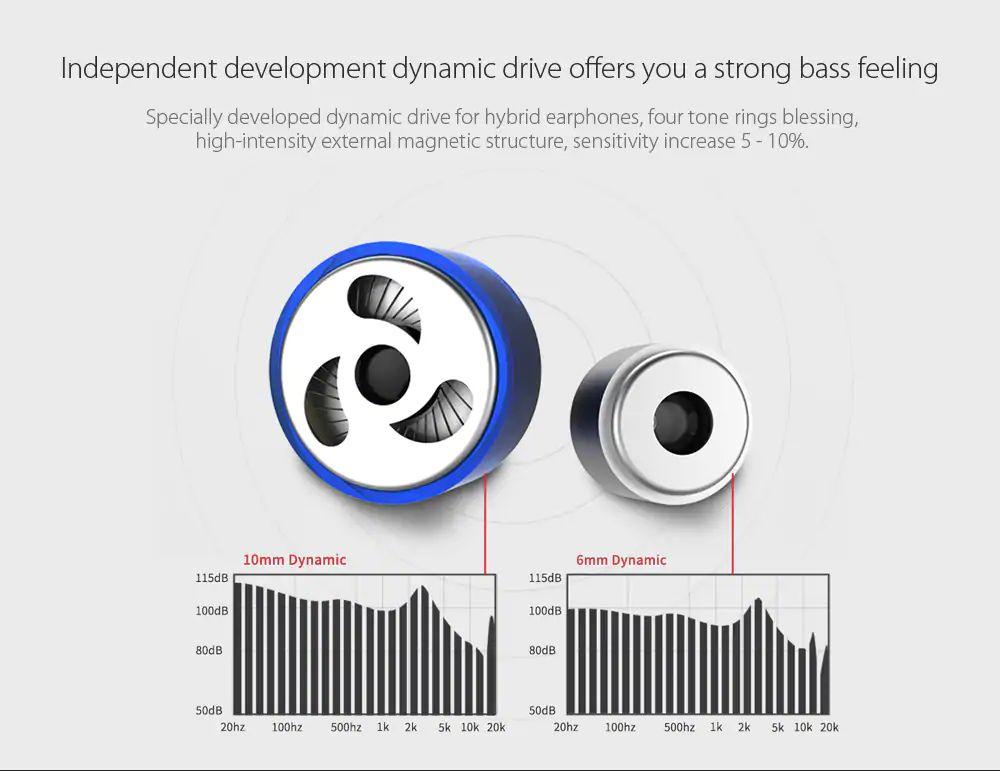 Kz Zs6 Hifi Dual Balanced Driver Earphones (8)