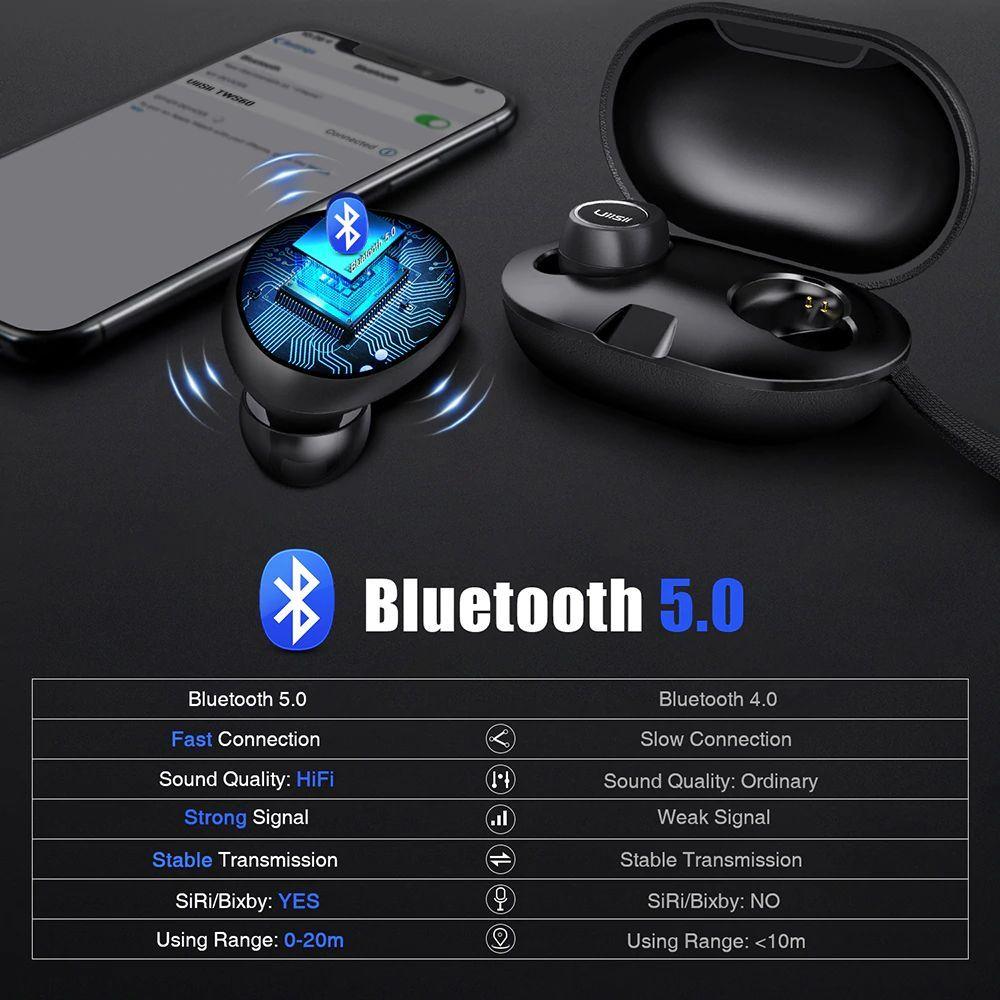 Uiisii Tws60 Bluetooth 5 0 Waterproof True Wireless Earbuds (10)