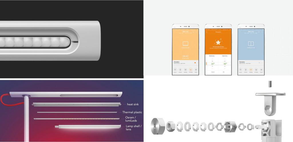 Xiaomi Mijia Led Smart Table Lamp (1)