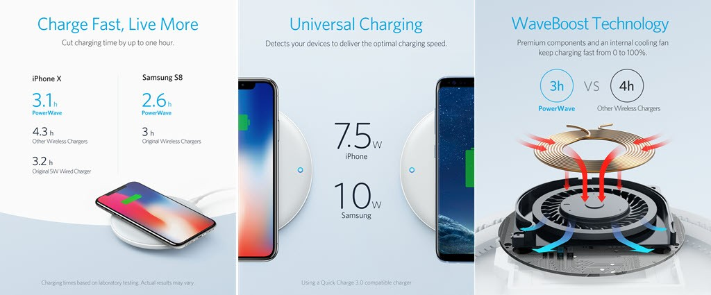Anker Powerwave 7 5 Fast Wireless Charging Pad With Quick Charge 3 (1)
