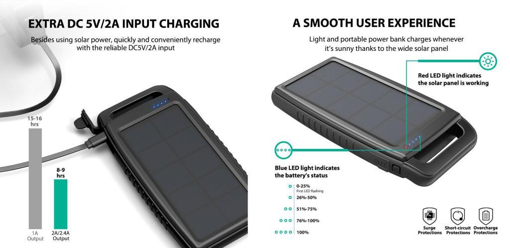 Ravpower 15000mah Solar Power Bank (4)