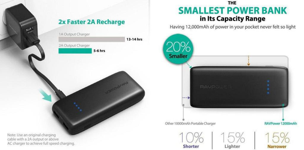 Ravpower Ace Series 12000mah Quick Charge Power Bank (2)