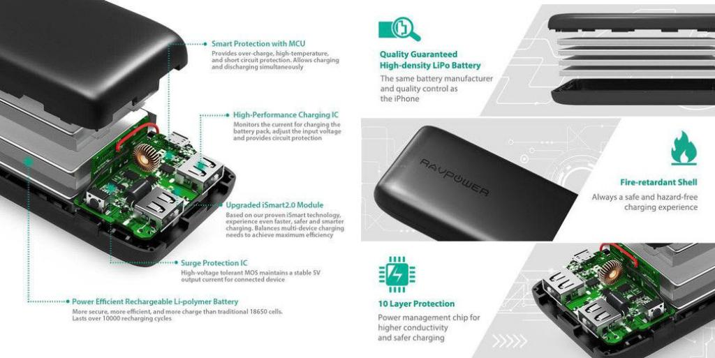 Ravpower Ace Series 12000mah Quick Charge Power Bank (3)