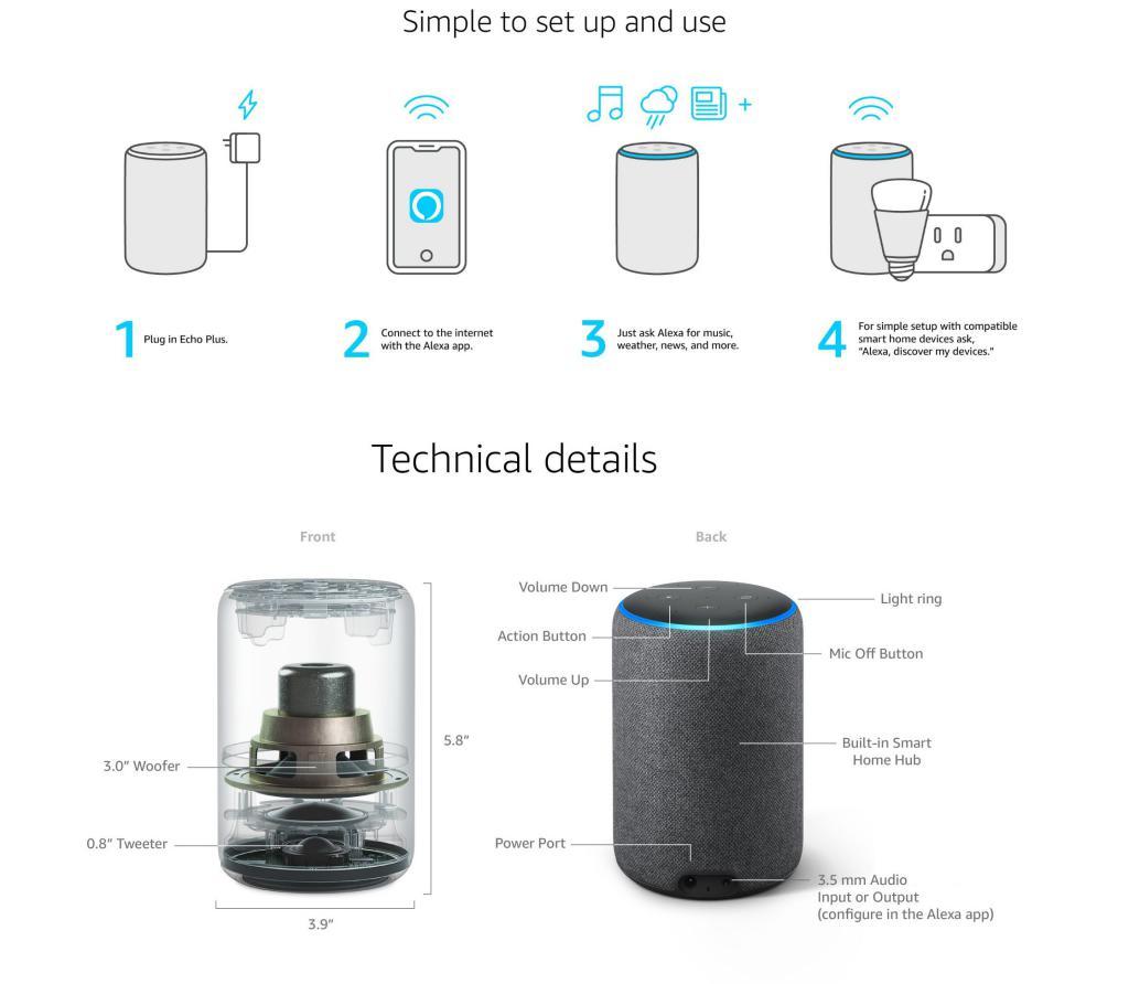 Amazon Echo Plus 2nd Gen Wireless Speaker (4)