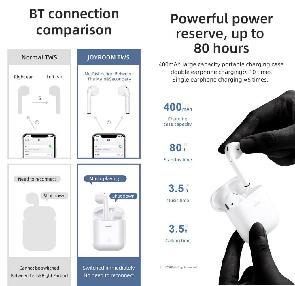 Joyroom Jr T03s Tws Bluetooth 5 0 Wireless Earbuds (6)