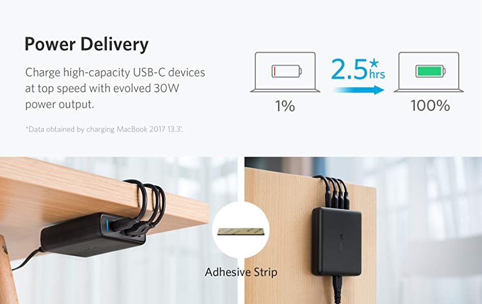 Anker Powerport I Pd With 1pd And 4 Piq (1)