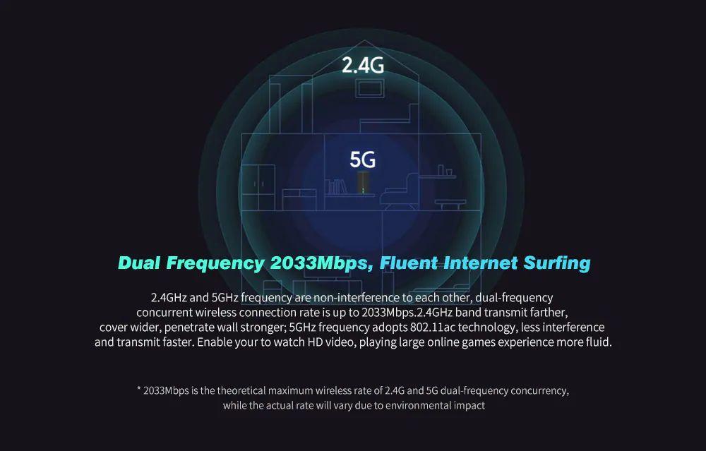 Xiaomi Ac2100 2 4g 5g Wireless Wifi Router (2)