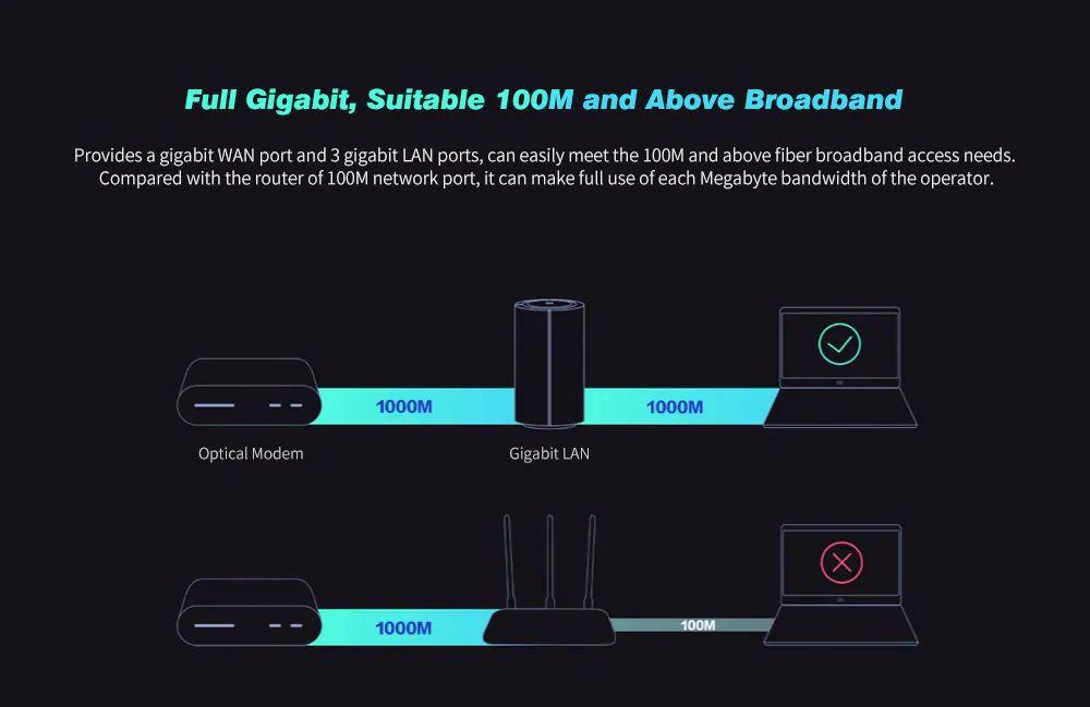 Xiaomi Ac2100 2 4g 5g Wireless Wifi Router (3)