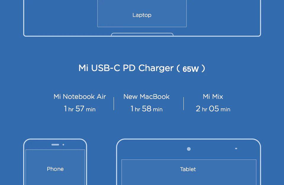 Xiaomi Mi 65w Type C Adapter For Notebook (6)