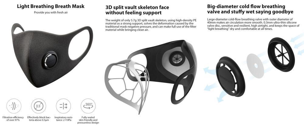 Xiaomi Smartmi Filter Mask Pm2 5 3pcs (1)
