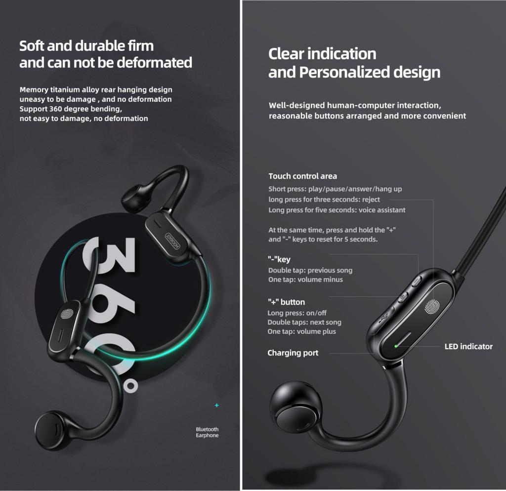 Joyroom Jr X1 Subversion Series Open Ear Wireless Headphones (1)