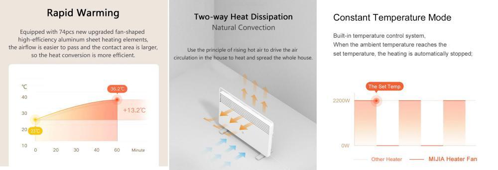 Xiaomi Mi Mijia Thermostat 2200w Electric Heater (2)