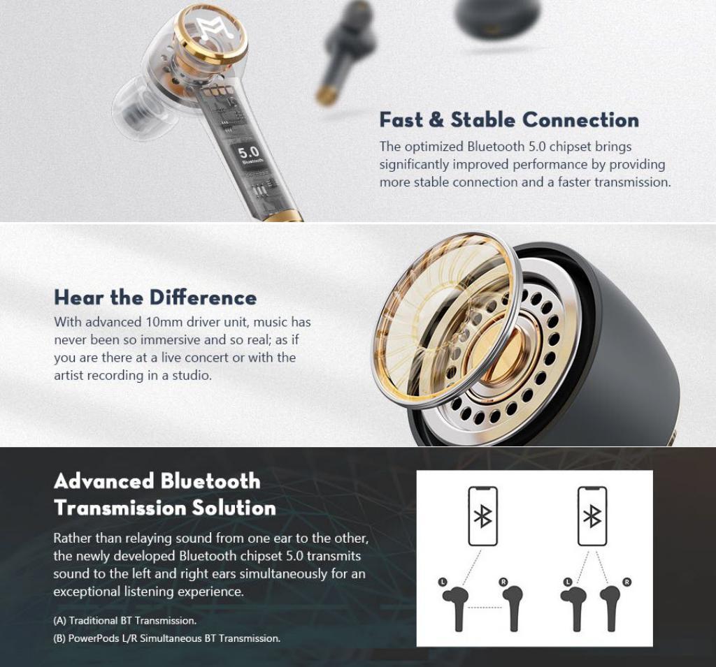 Btwear Powerpods Tws Noise Cancelling Stereo Wireless Earbuds (3)
