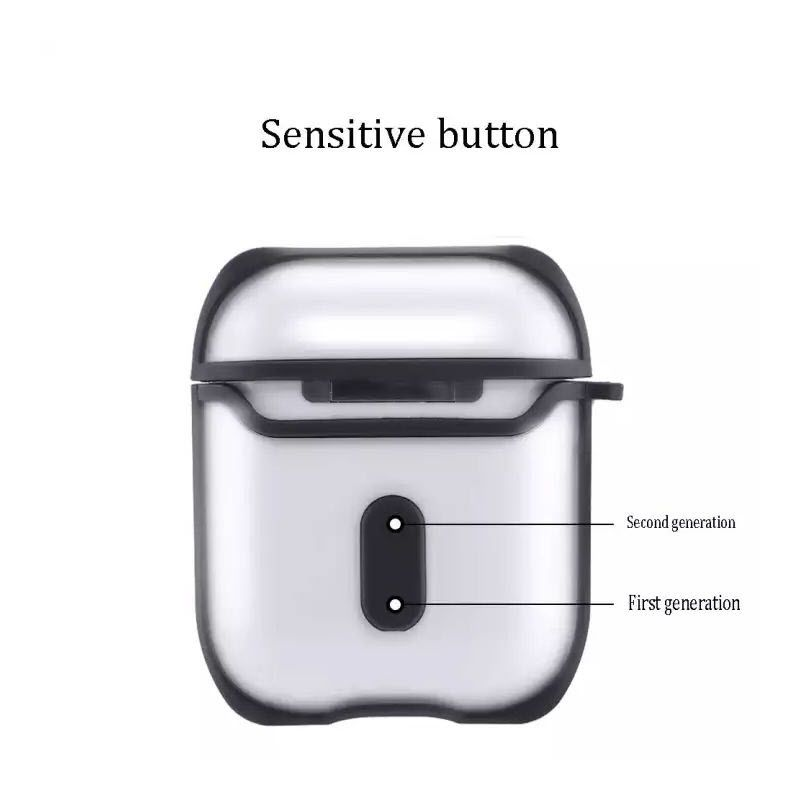 Wiwu Airpods Case Protective Transparent Clear Case (3)