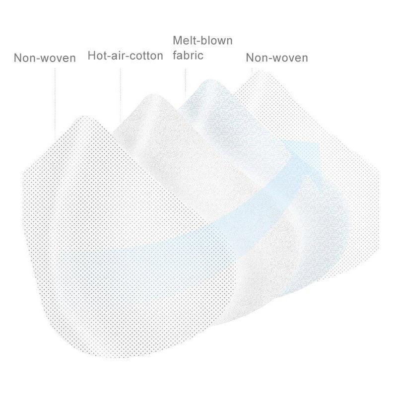 Joyroom Kn95 Mask 4 Layers Face Mask (3)