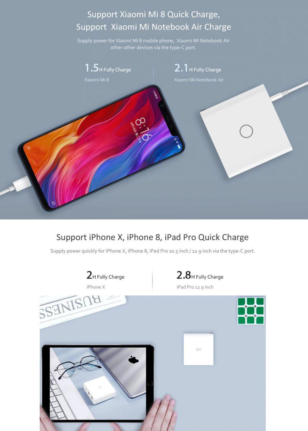 Xiaomi Zmi 65w Usb Type C Quick Charger Adapter (2)