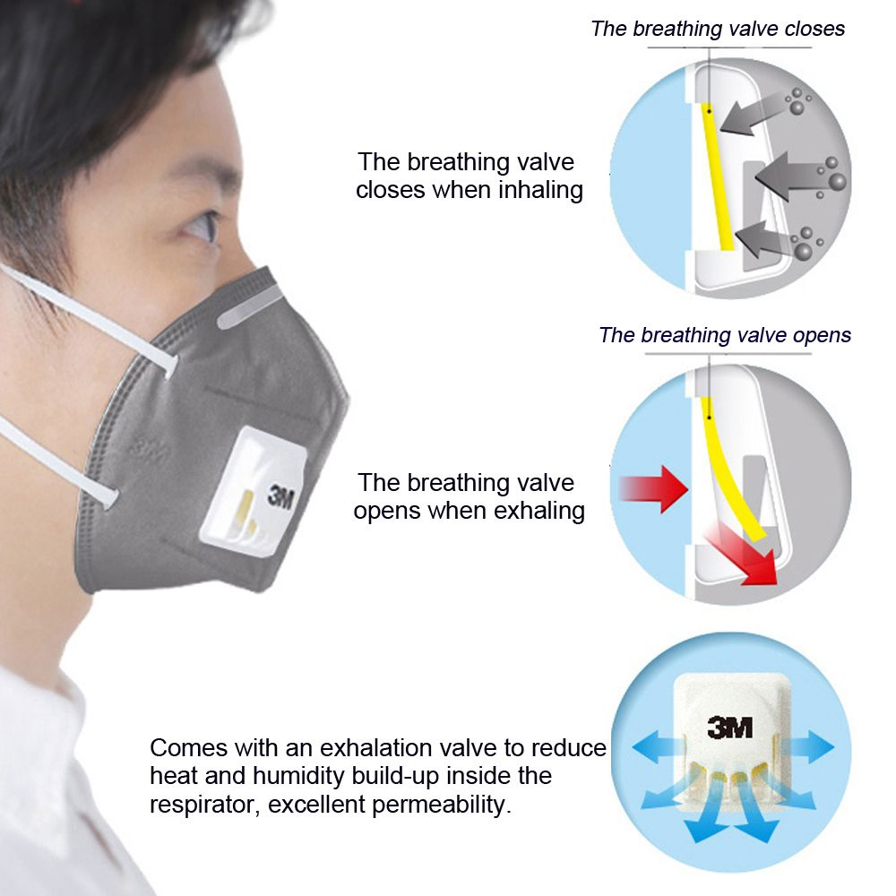 3m 9542v Kn95 Face Mask Particulate Respirator (2)