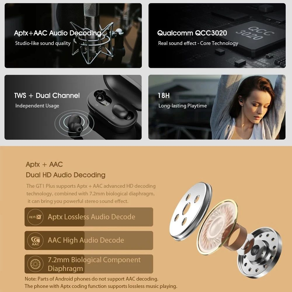 Haylou Gt1 Plus Tws Bluetooth 5 0 Earphones Ipx5 Waterproof (3)