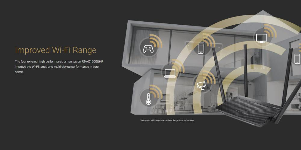 Asus Rt Ac1500uhp Dual Band Wifi Router (2)
