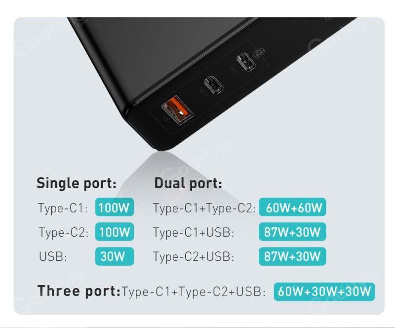 Baseus 102w Gan Mini Quick Charger Cca Ports (5)
