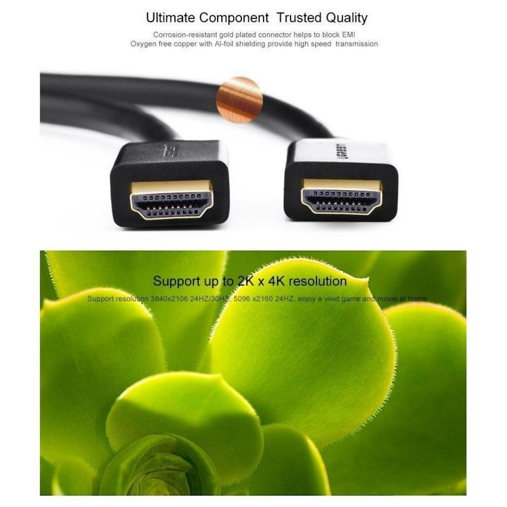 Ugreen Hdmi Cable With Ethernet Cable (1)