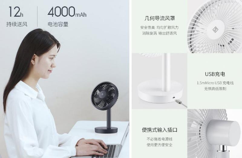 Xiaomi Jpf01 Usb Fan Rechargeable Portable Desktop Fan (3)