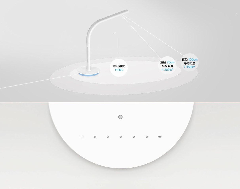 Xiaomi Philips Desk Lamp 2s (2)
