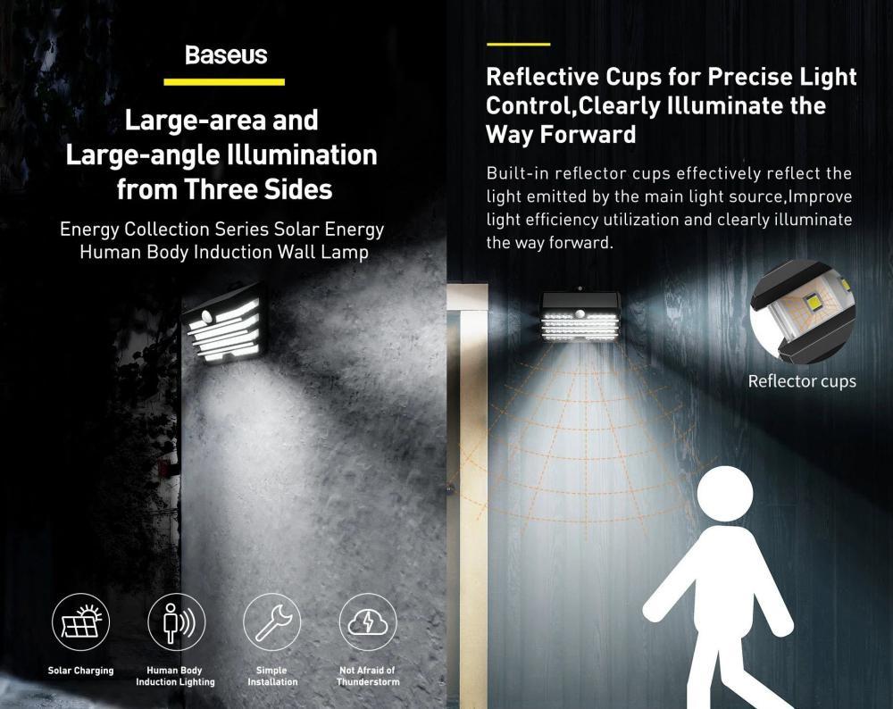Baseus Solar Energy Human Body Induction Wide Angle Wall Lamp (1)