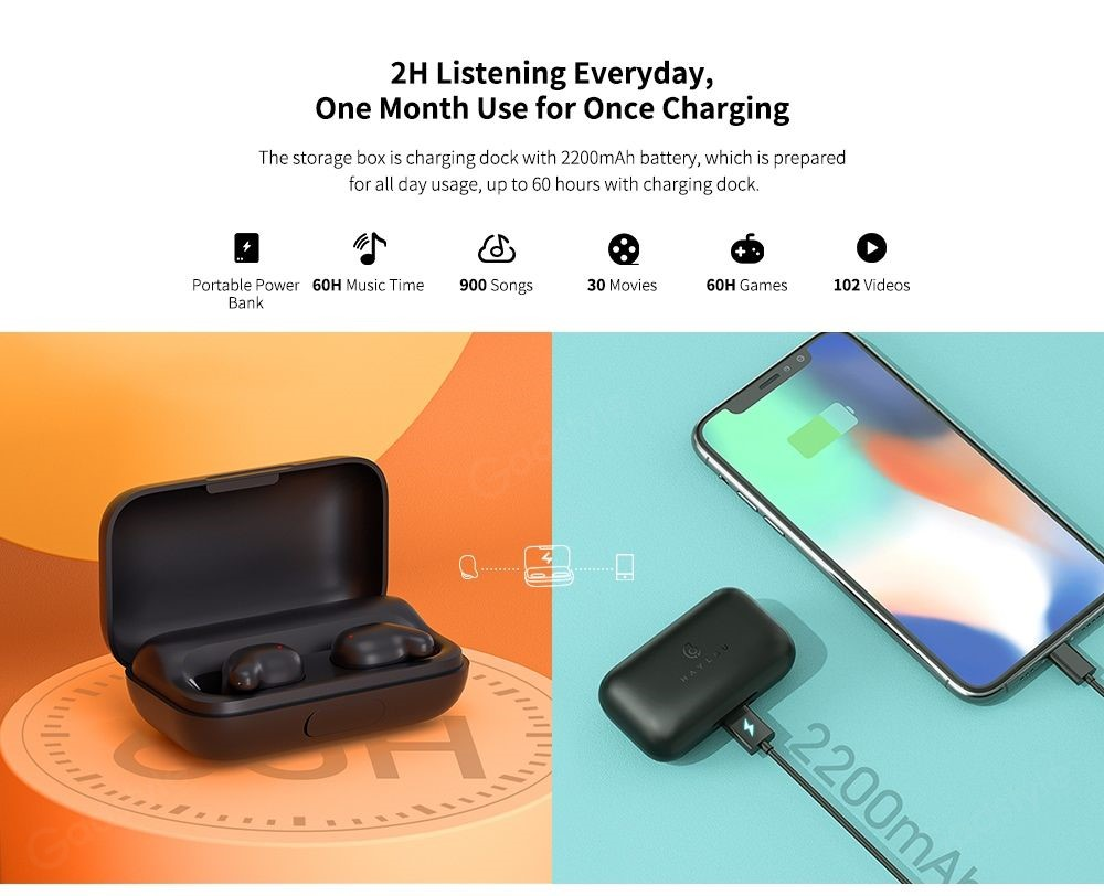 Haylou T15 2200mah Touch Control Wireless Earbuds (2)