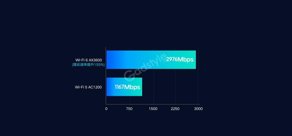 Xiaomi Aiot Router Ax3600 6 Antennas Wifi Router (3)