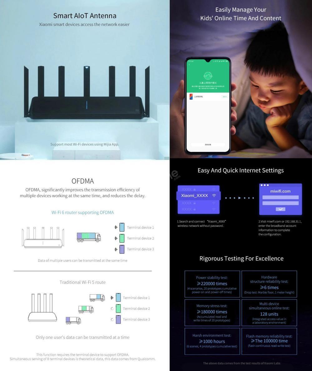 Xiaomi Aiot Router Ax3600 6 Antennas Wifi Router (5)