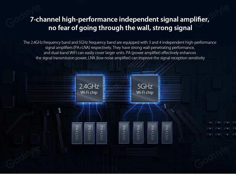 Xiaomi Mi Aiot Ac2350 Wireless Router (5)