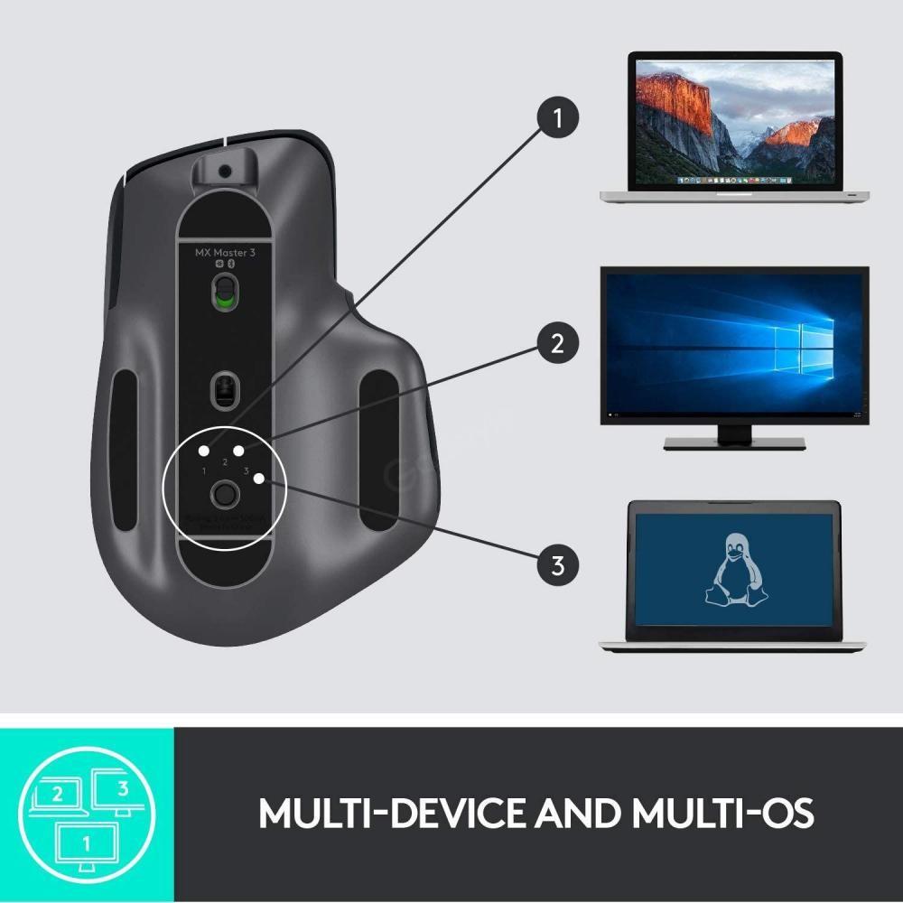Logitech Mx Master 3 Wireless Mouse (8)