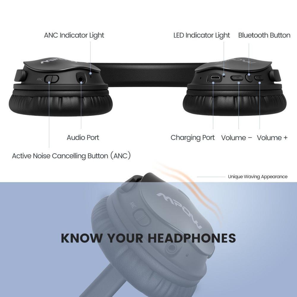 Mpow H5 Active Noise Cancelling Headphones (7)