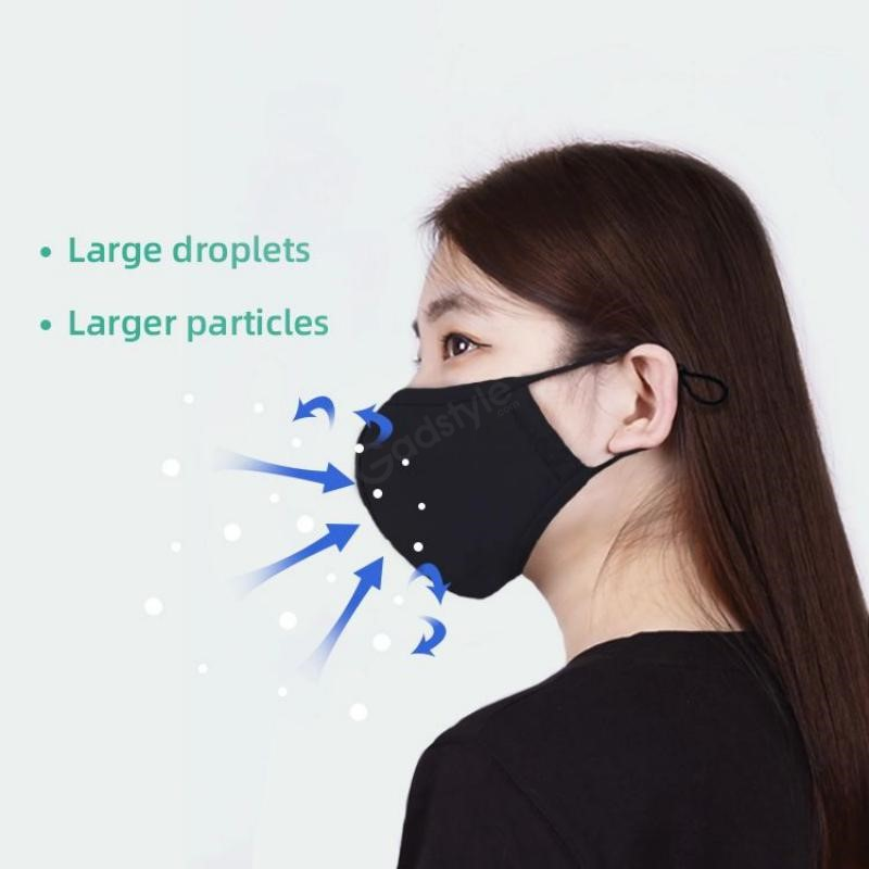 Reusable Fashion Mask With Adjustable Ear Cord (3)