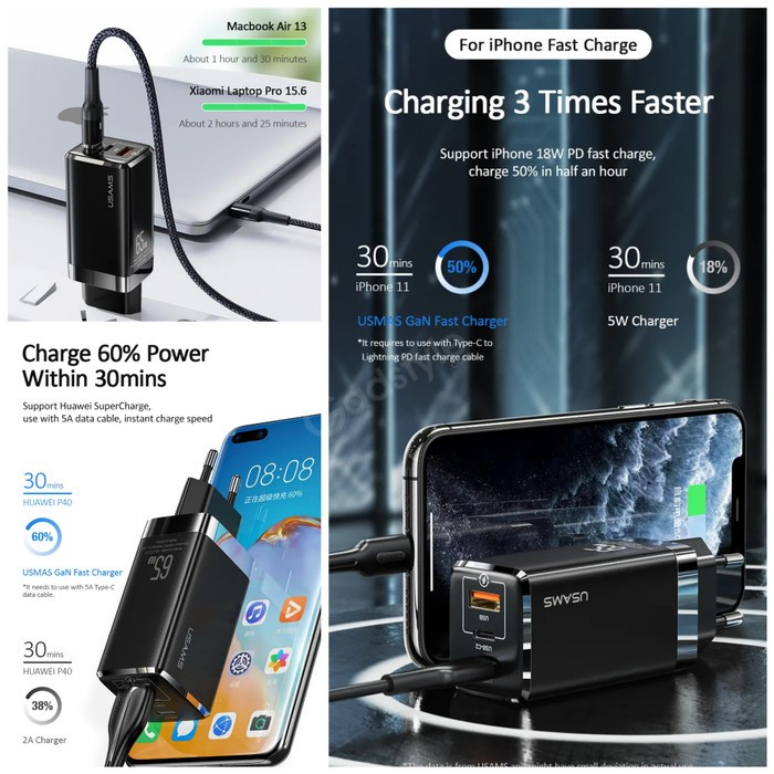 Usams 65w Gan Charger Super Fast Charge Travel Charger (4)