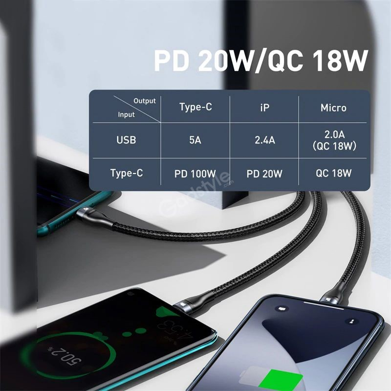 Baseus Flash Series Two For Three Fast Charging Data Cable (3)