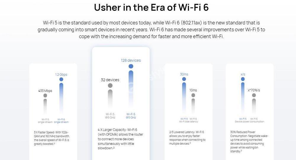 Huawei Ax3 Pro Logo Quad Core Wi Fi 6 Plus (4)