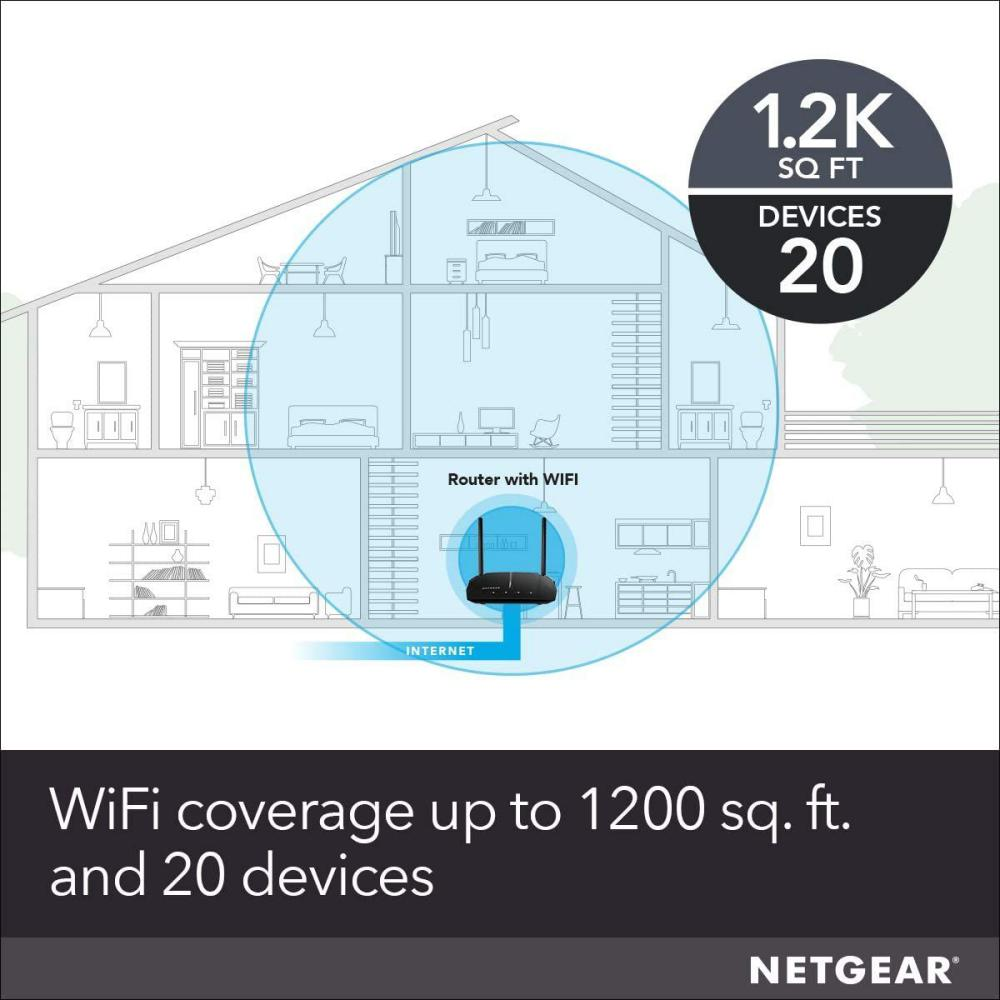 Netgear R6120 Ac1200 Dual Band Wireless Router (2)