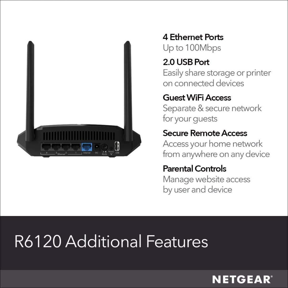 Netgear R6120 Ac1200 Dual Band Wireless Router (5)