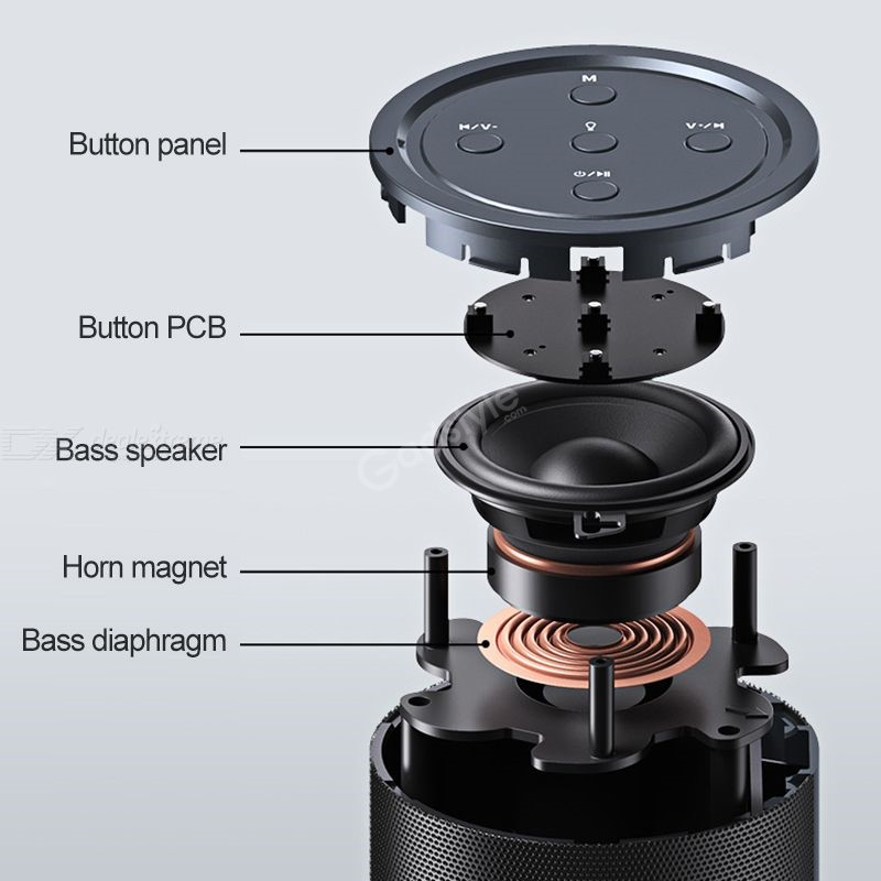 Remax Rb M46 Desktop Bluetooth Speaker (4)