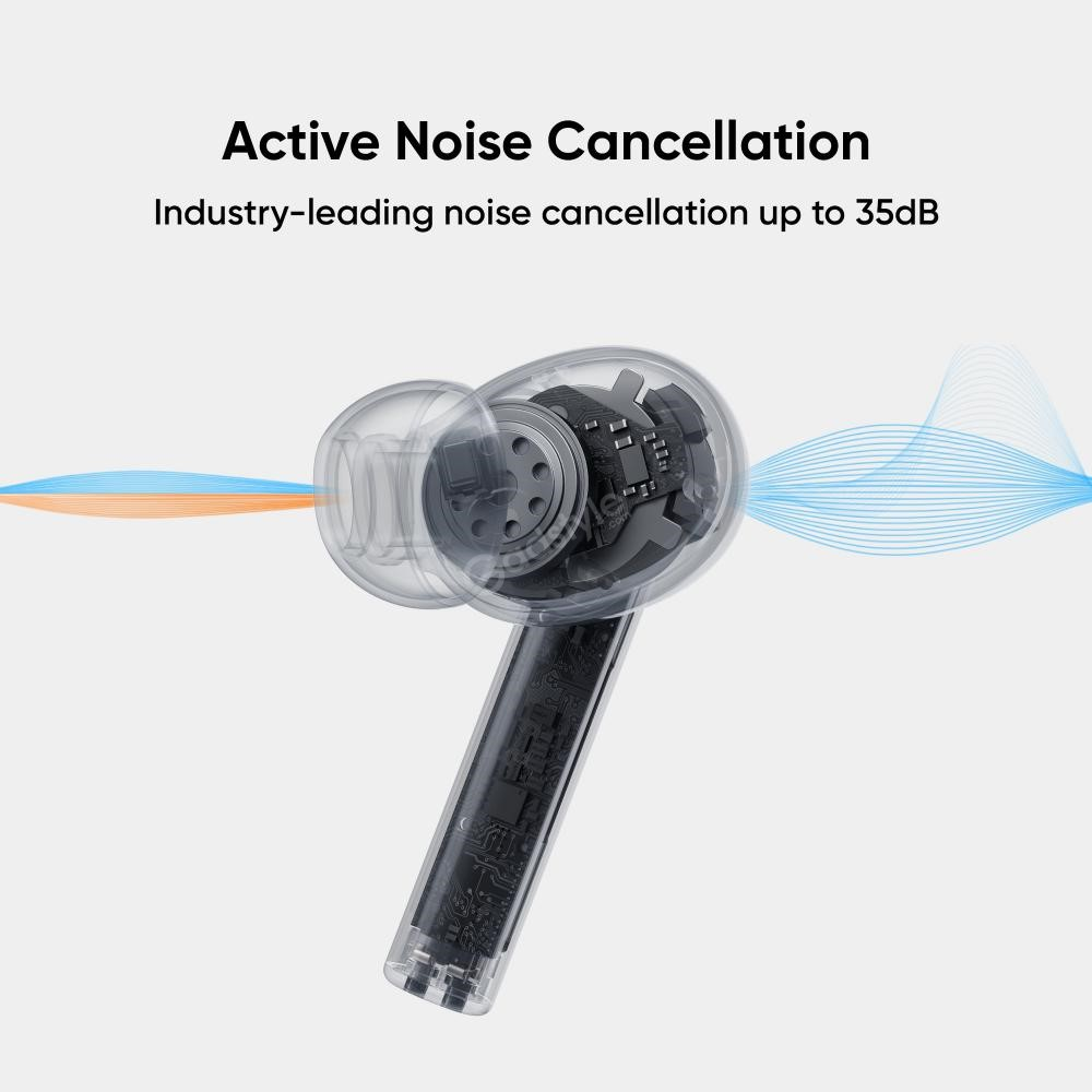Realme Buds Air Pro Anc Earbuds (6)