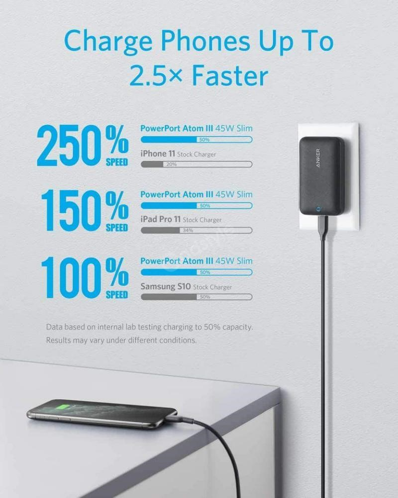 Anker 45w Usb C Ultra Slim Fast Charger (1)